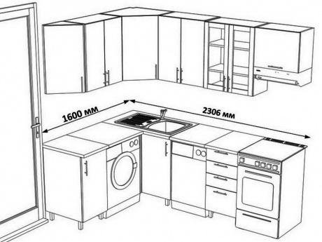 Разработка проекта кухни: советы